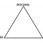 O triângulo da saúde…